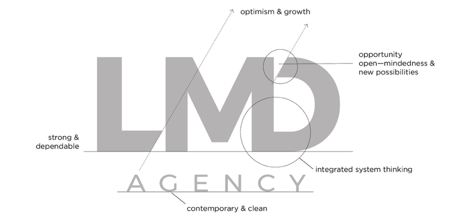 LMD current logo with explanation